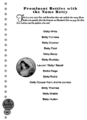List of prominent people with the name Betty